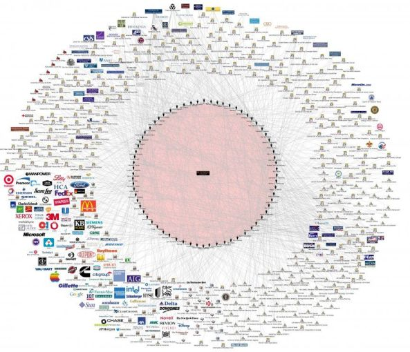 Who are the Bilderberg's? See the chart above for a small glimpse into this satanic cult.